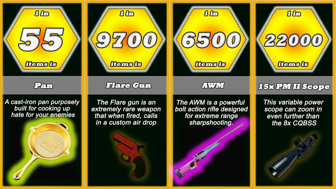 PUBG Probability Comparison:  Rarest Weapons and Equipment