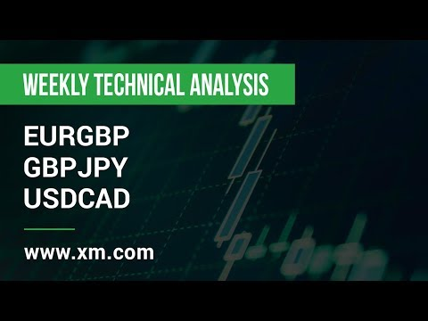 Weekly Technical Analysis: 12/03/2019 - EURGBP, GBPJPY, USDCAD