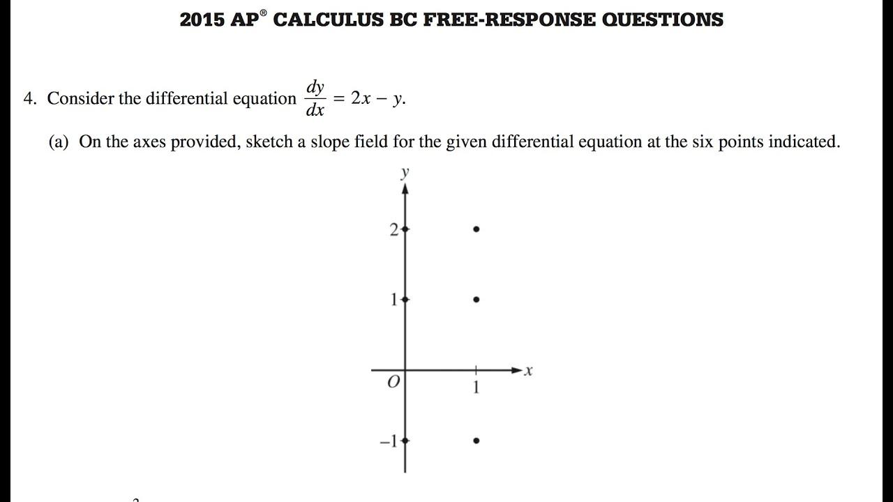 2015ap Calculus