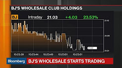 BJ's Wholesale Club Holdings Shares Open Trading at $21.25