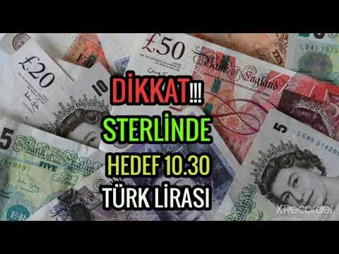 Dikkat!!! #Sterlin tl kurunda hedef 10.30 Türk lirası - GBP/TRY yorumları.