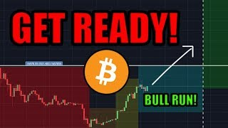 Bitcoin Setting Up For A MASSIVE BULL RUN That Will Make 2017 Look Like A MoleHill