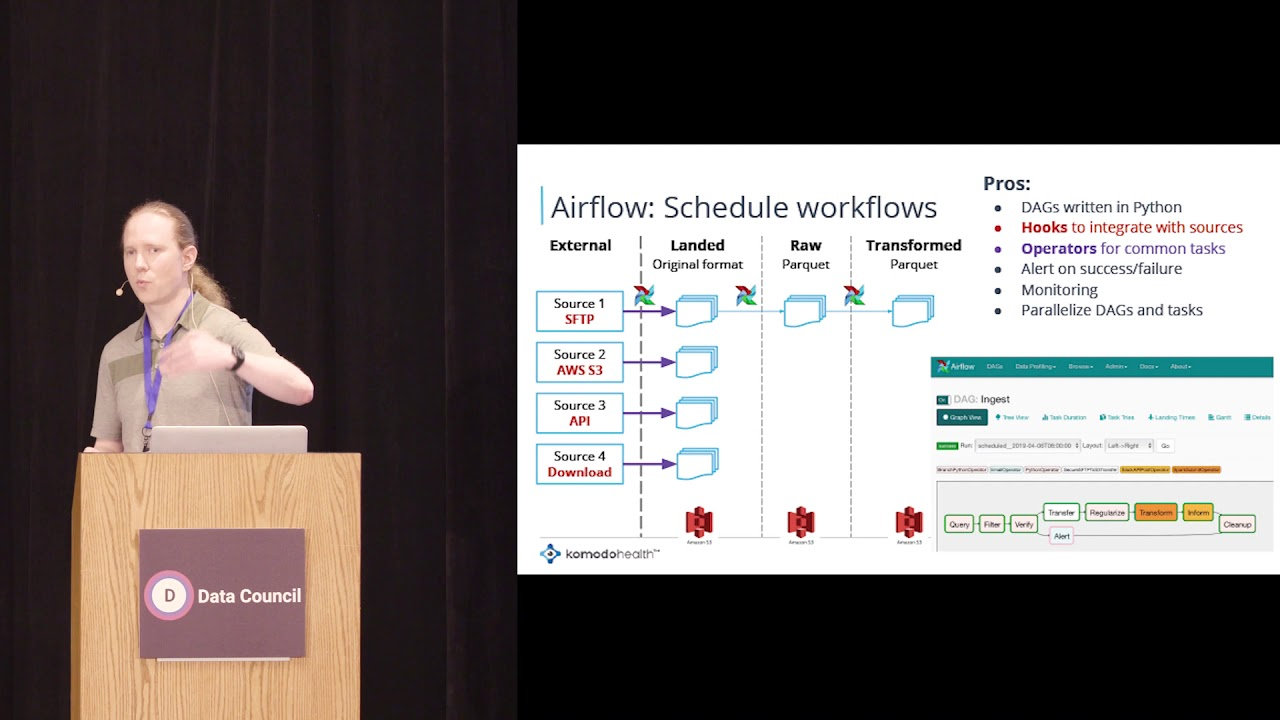 Scalable Data Ingestion Architecture Using Airflow and Spark | Data Council  SF '19