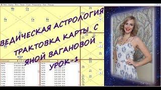 Ведическая астрология. Трактовка карты с Яной Вагановой. Урок 1.