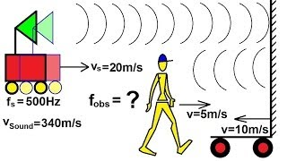 Physics - Mechanics: Sound and Sound Waves (25.5 of 47) The Doppler Shift with Moving Wall