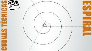 espiral de tres centros voluta de núcleo triangular curvas técnicas