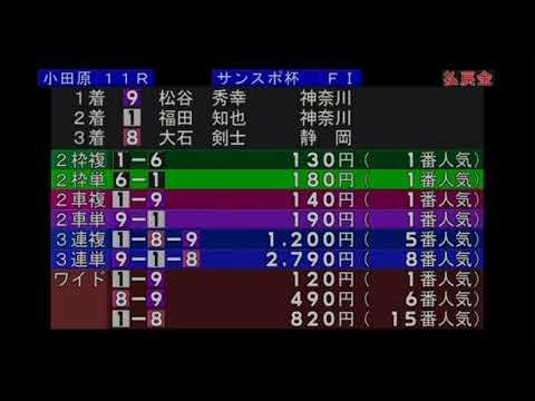 競輪ライブ 福井