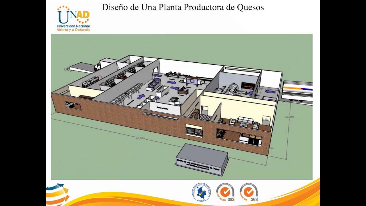 Dise o de una planta procesadora de queso final youtube for Diseno chalet una planta