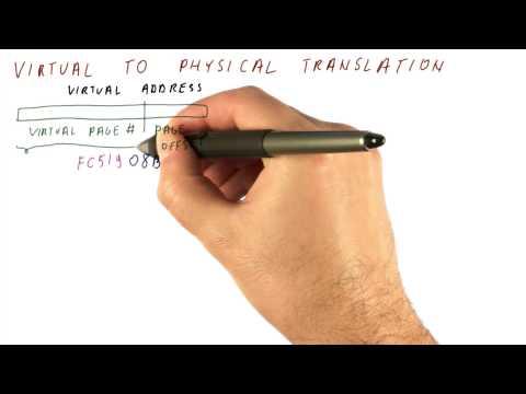 Virtual To Physical Translation - Georgia Tech - HPCA: Part 4
