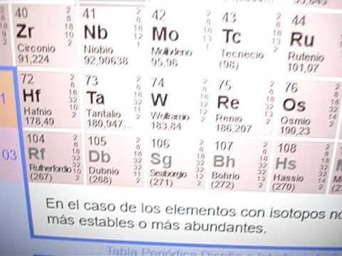 Aprende fcilmente la tabla peridica de los elementos qumicos aprende fcilmente la tabla peridica de los elementos qumicos urtaz Images