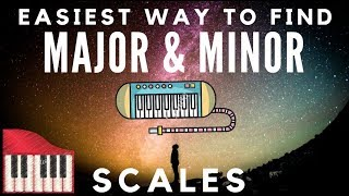 Two Ways  To Find Major and Minor Scales | Method To Memoriz...