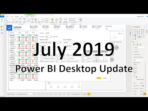 Power BI Desktop Update - July 2019