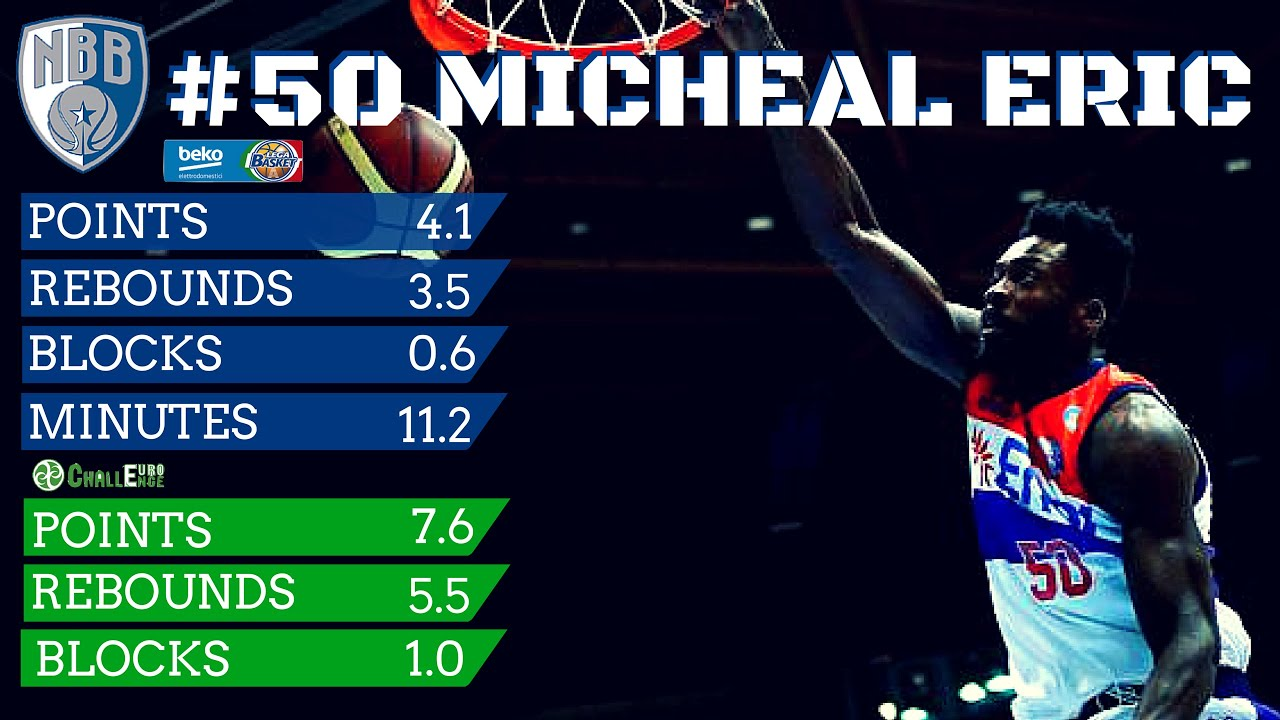 Micheal Eric – Enel Basket Brindisi (Italy) – Highlights 2014/15