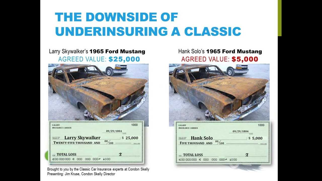Classic Car Insurance The Agreed Value Impact Youtube