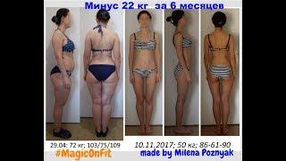 Минус 25 кг за 6 месяцев. Трансформация по шагам и на фото. Отчеты за каждый месяц и больше.
