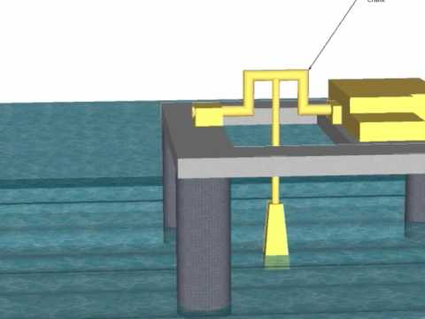 Wave Energy Devices