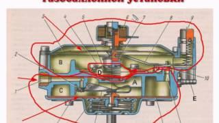 Система питания от газобаллоной установки