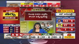 Special Discussion On AP Election Results | TDP vs YCP | ABN Telugu