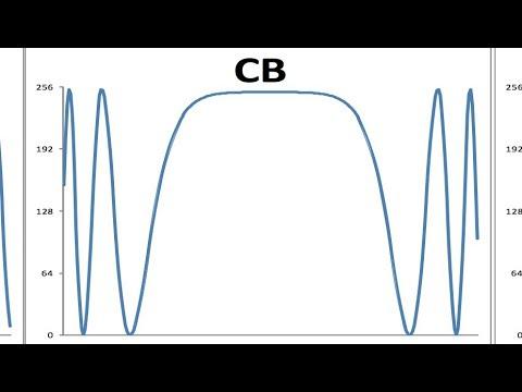WMD Geiger Counter Demo (With Waveforms) - Muzik 4 Machines