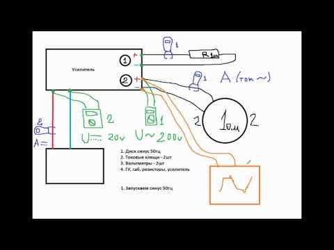 видео: Как измерить мощность усилителя