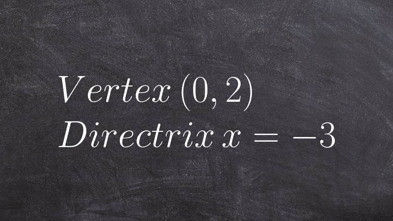 Writing the equation of a parabola in standard form from ...