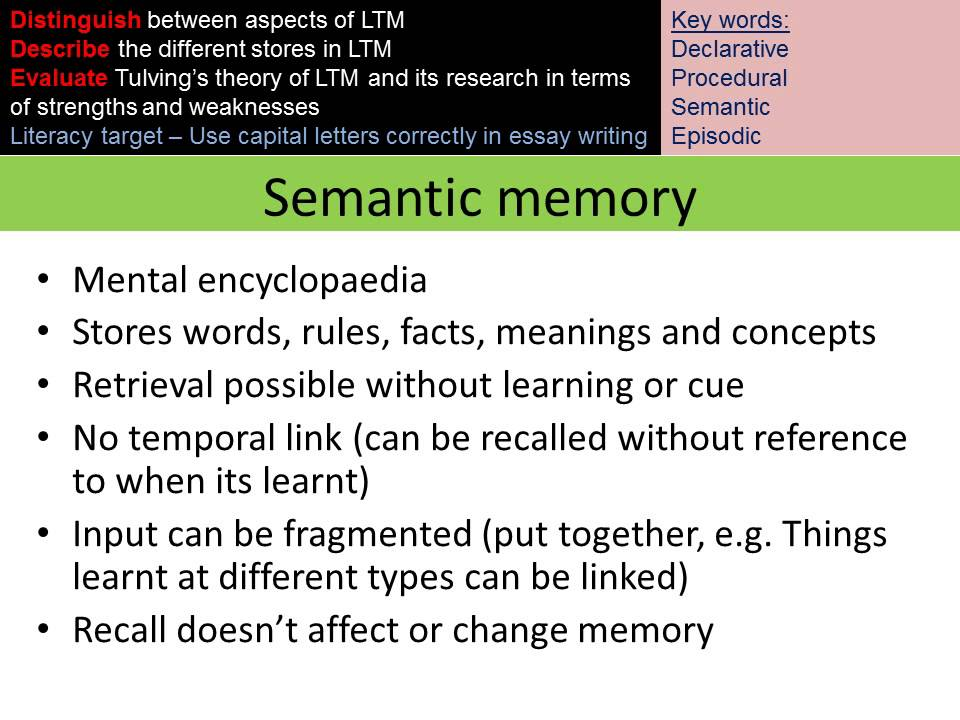 cognitive psychology semantic long term memory