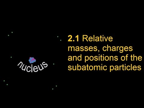 2.1 Relative masses,charges and positions of the subatomic particles [SL IB Chemistry]
