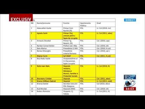 lista ofițerilor din politică, instituții și presă
