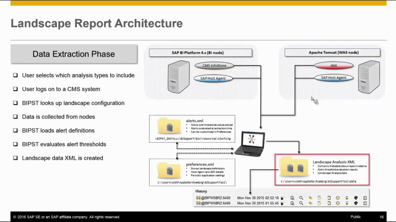 Sap businessobjects bi 4 2 platform support tool 2 0 youtube for Bo architecture 4 1