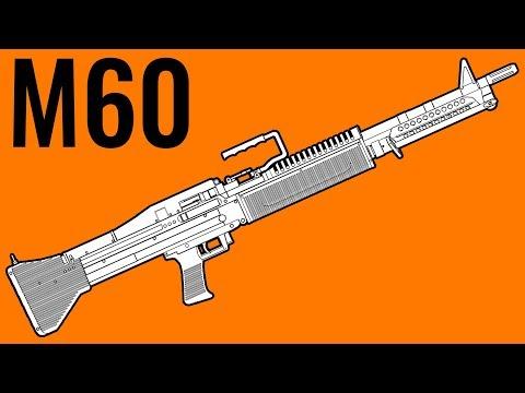 M60 - Comparison in 20 Different Video Games