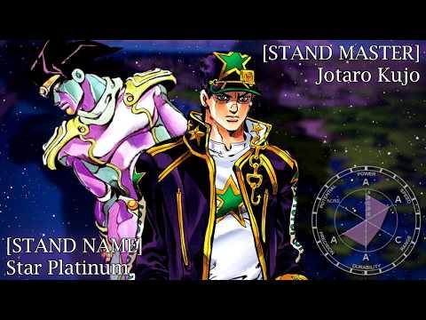 JOJO PART 6: STONE OCEAN - Stand Eye Catches #1