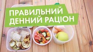 видео Як правильно харчуватися до і після тренування