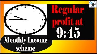 Intraday trading for beginners | Monthly Income Scheme