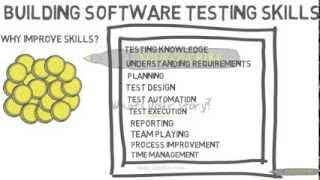 How to build software testing skills