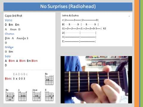 Learn Chords No Surprises (Radiohead) Cover