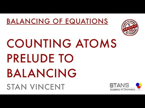 Counting Atoms Prelude To Balancing How To Count Atoms