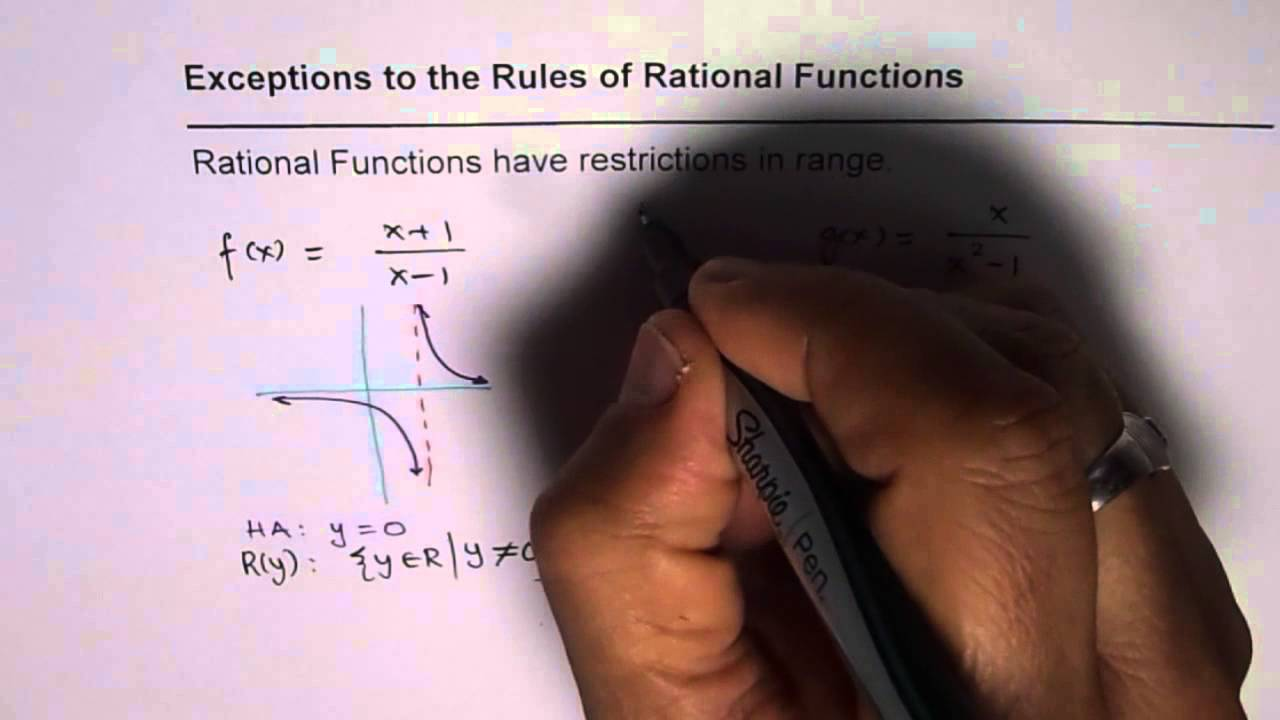Horizontal Asymptotes Lead To Restrictions In Range Of Rational Function An  Exception