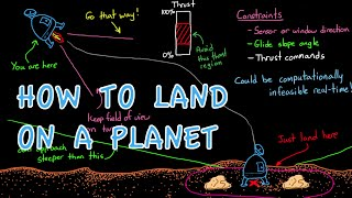 How to Land on a Planet (and how it'll be done in the future!)