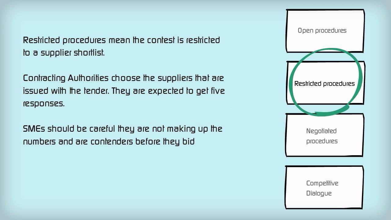 Procurement competition types - a bidder's guide