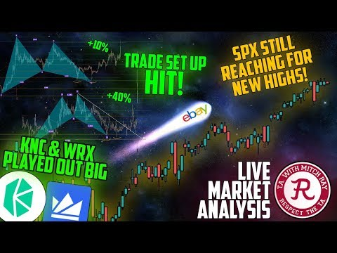 🔴 BITCOIN LIVE 🔴 Ethereum (ETH) MAJOR BREAKOUT- Ep.1080 – Crypto Technical Analysis