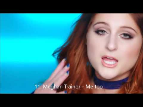 Top 20 Canada Songs Of The Week   September 3, 2016 Charts Music Hit