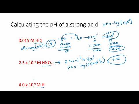 Strong Acid PH Calculations