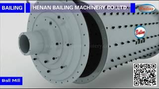3D детализация шаровой мельницы и съемка работы