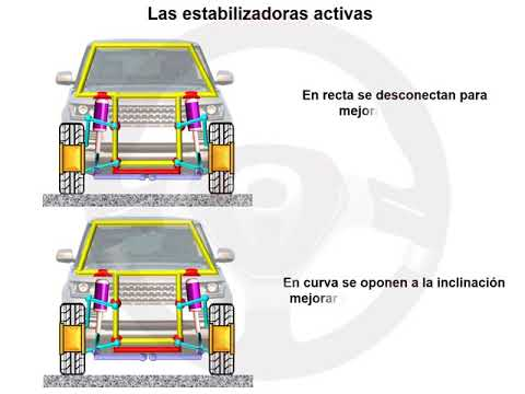 Range Rover 4.4 SDV8 (3/3)