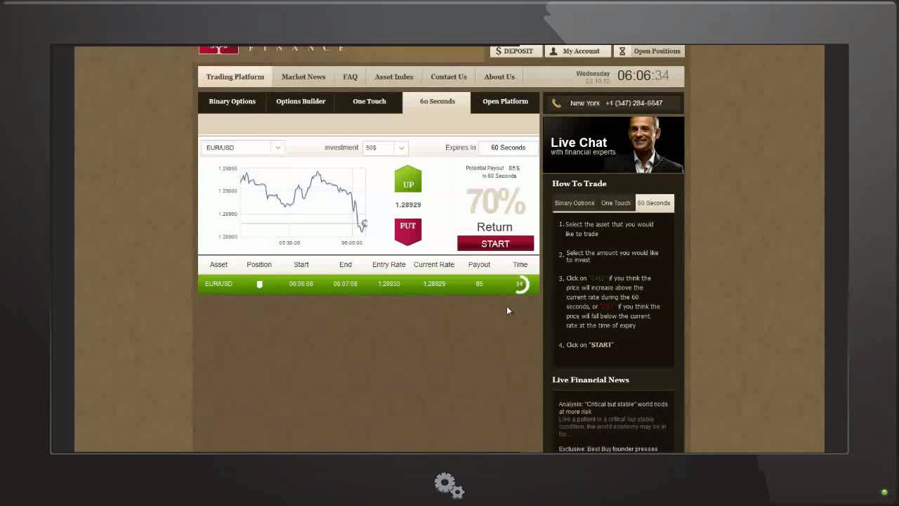 Secret millionaire binary options