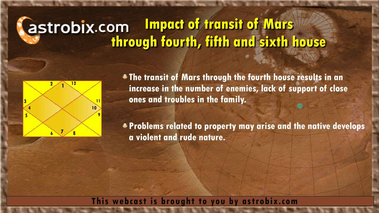 Importance of Mars in a Kundali