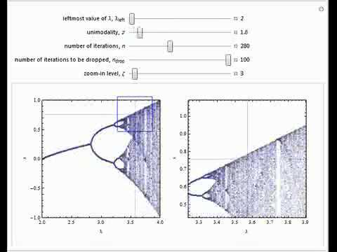 Bifurcation diagram for a generalized logistic map youtube bifurcation diagram for a generalized logistic map ccuart