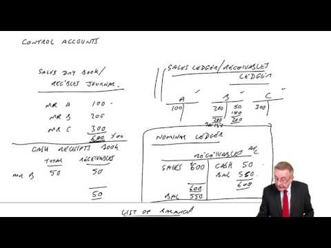 ACCA F3 Control Accounts lecture part 1