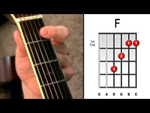 Fm Chord on Guitar - YouTube