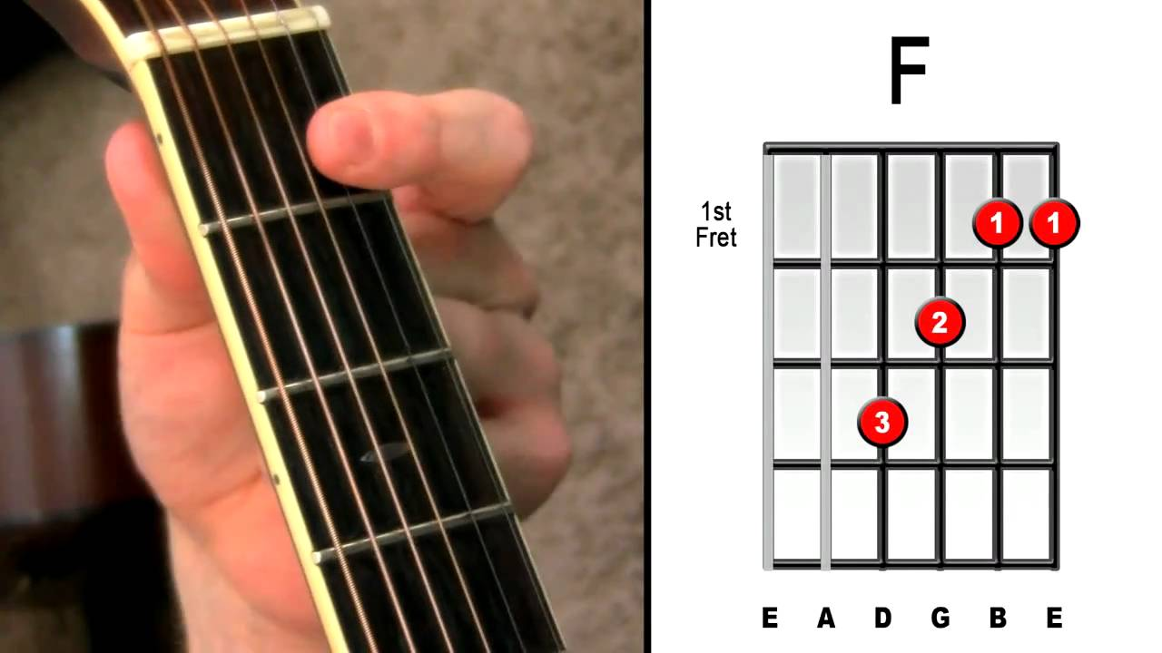 Master The F Chord 4 Easy Steps Electric Acoustic Guitar Lessons